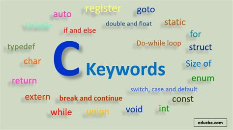 C Keywords   Top 24 Keywords of C with Syntax and Examples