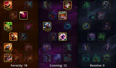 Miss Fortune Counters, Builds and more - League of Legends